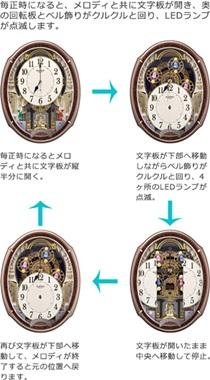 リズム時計-スモールワールドアルディ 4MN545RH23 画像1